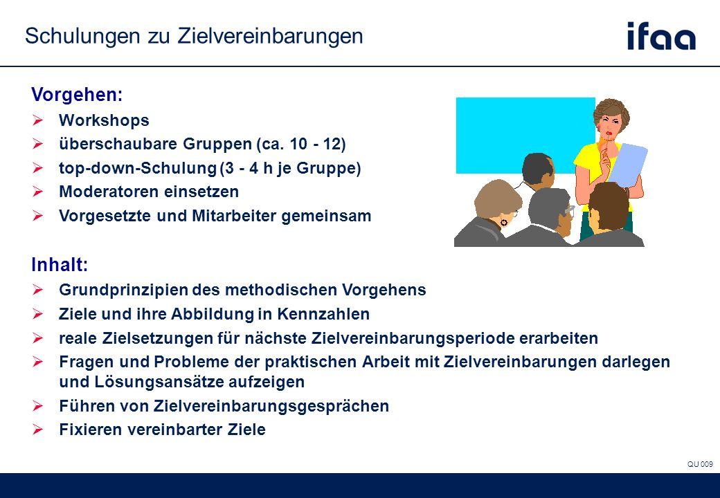 Schulungen zu Zielvereinbarungen Vorgehen:  Workshops  überschaubare Gruppen (ca.