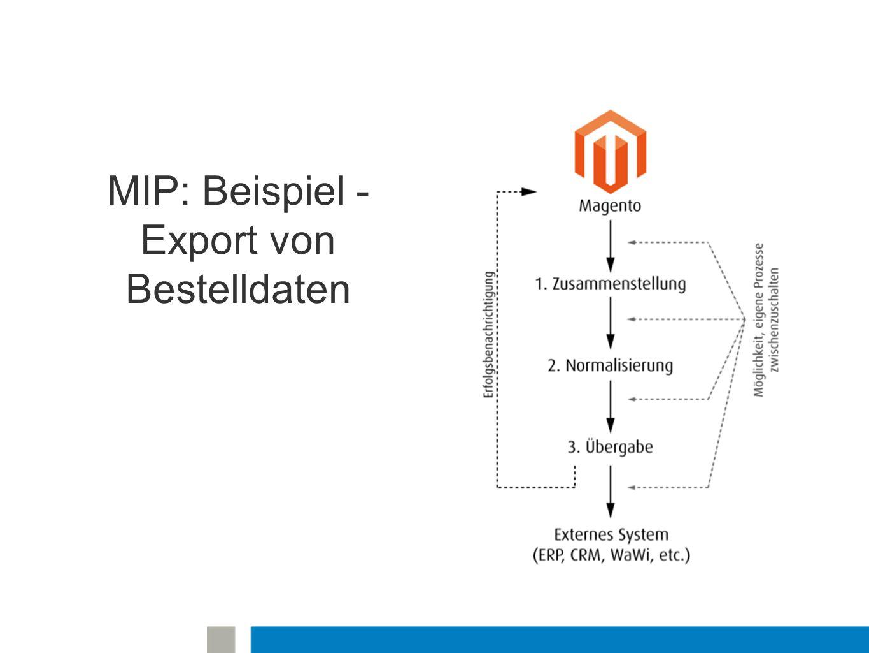 MIP: Beispiel - Export von Bestelldaten
