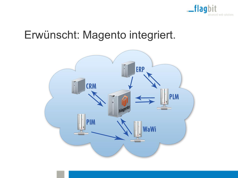 Erwünscht: Magento integriert.