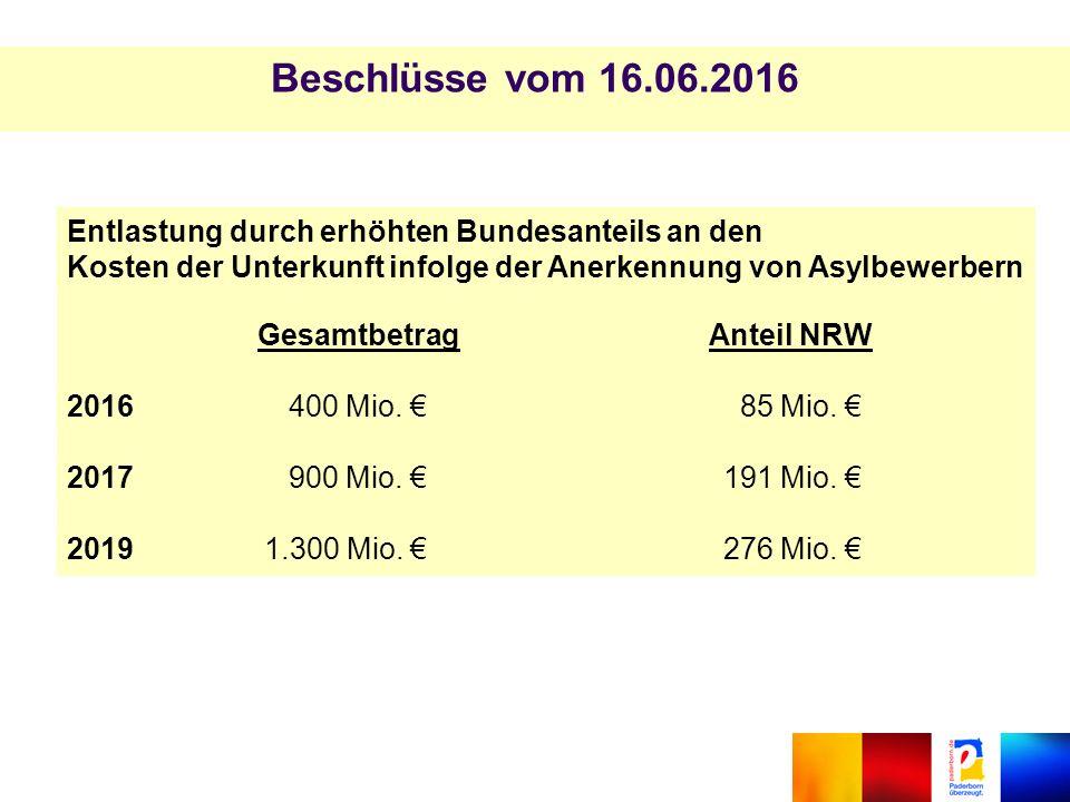 Beschlüsse vom 16.06.2016 Entlastung durch erhöhten Bundesanteils an den Kosten der Unterkunft infolge der Anerkennung von Asylbewerbern GesamtbetragAnteil NRW 2016 400 Mio.