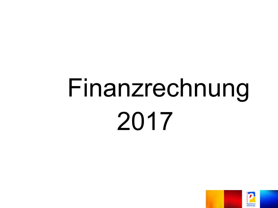 Finanzrechnung 2017