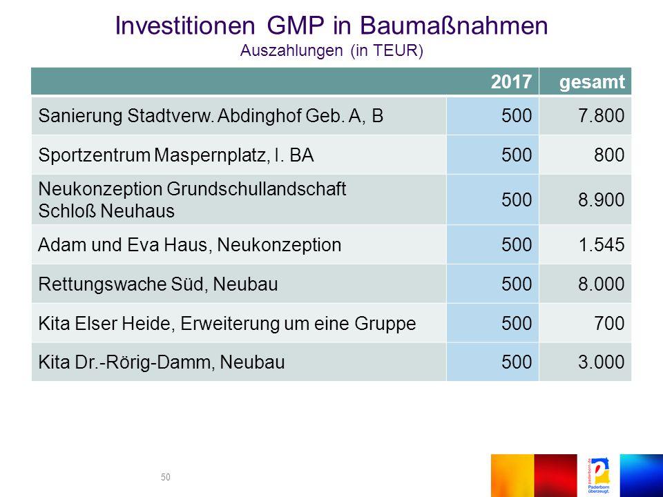 50 2017gesamt Sanierung Stadtverw. Abdinghof Geb.
