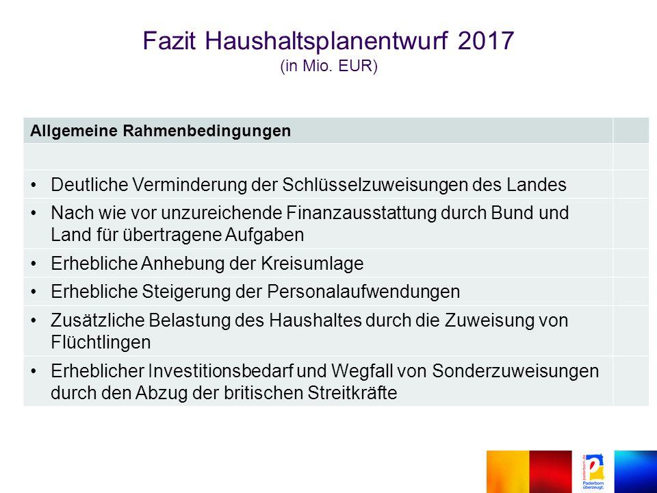 Fazit Haushaltsplanentwurf 2017 (in Mio.