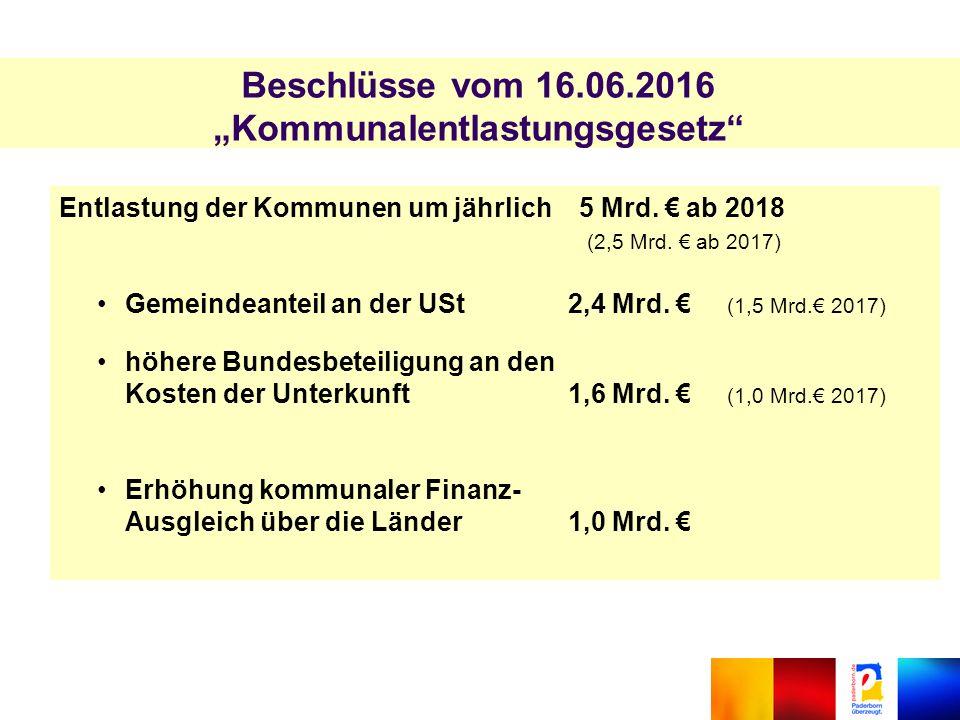 """Beschlüsse vom 16.06.2016 """"Kommunalentlastungsgesetz Entlastung der Kommunen um jährlich 5 Mrd."""