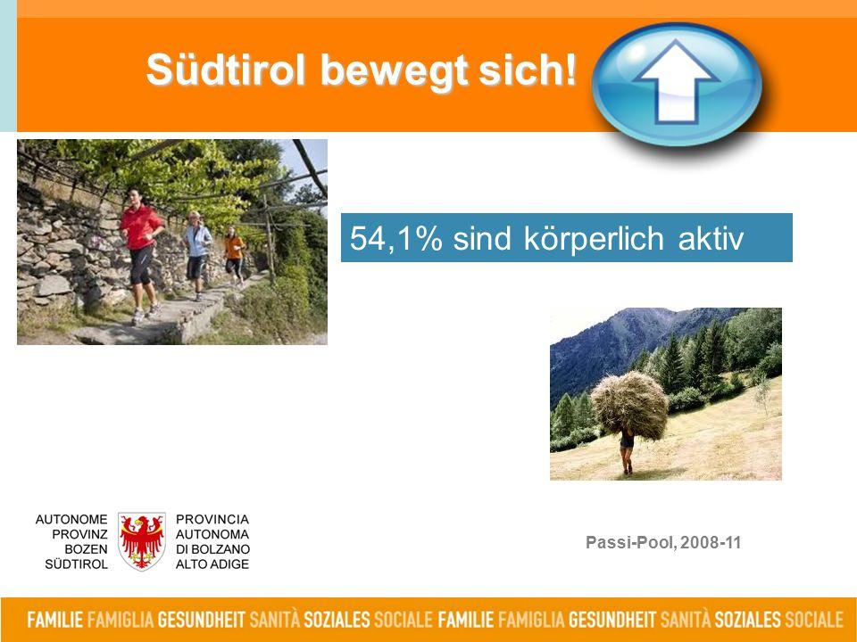Südtirol bewegt sich! Passi-Pool, 2008-11 54,1% sind körperlich aktiv