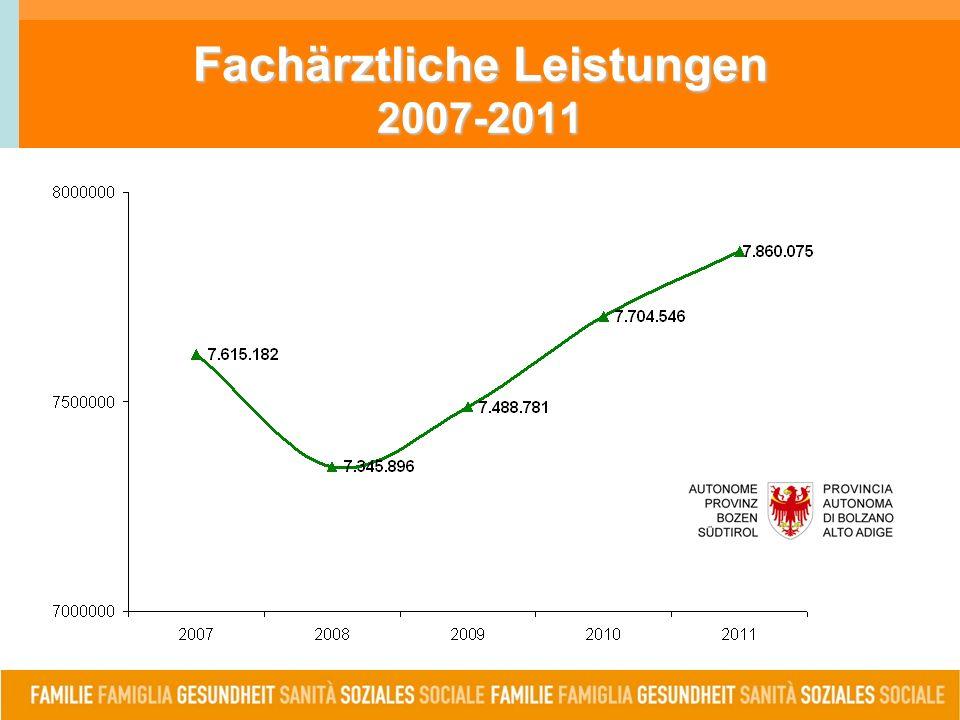 Fachärztliche Leistungen 2007-2011