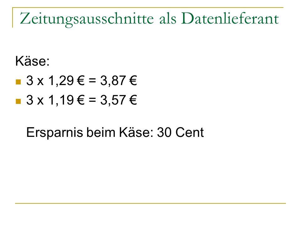 Käse: 3 x 1,29 € = 3,87 € 3 x 1,19 € = 3,57 € Ersparnis beim Käse: 30 Cent Zeitungsausschnitte als Datenlieferant