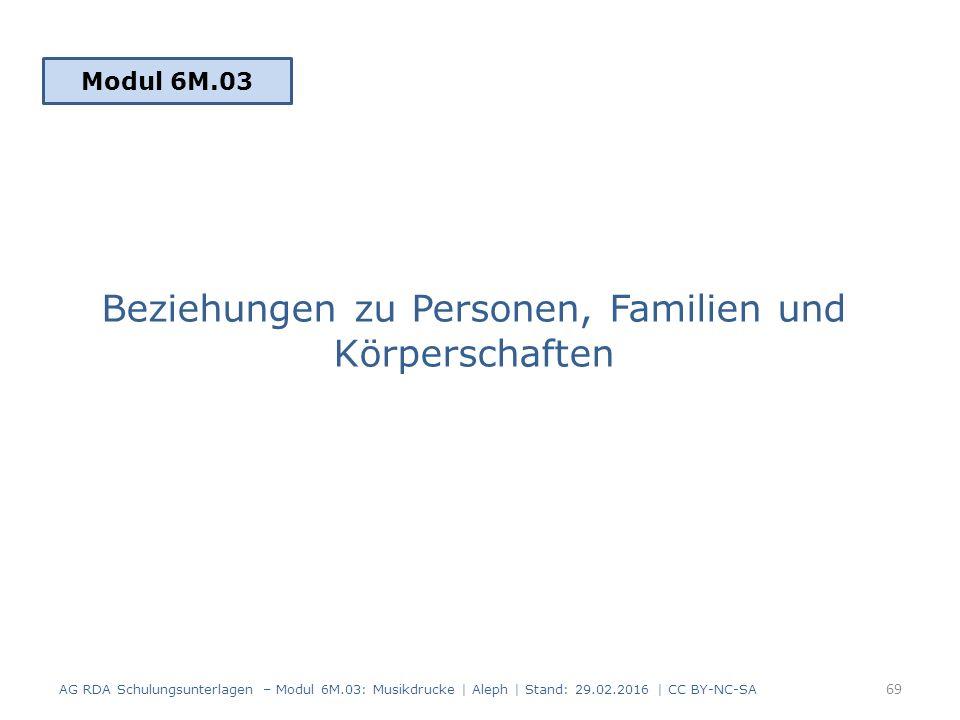 Beziehungen zu Personen, Familien und Körperschaften Modul 6M.03 69 AG RDA Schulungsunterlagen – Modul 6M.03: Musikdrucke | Aleph | Stand: 29.02.2016 | CC BY-NC-SA