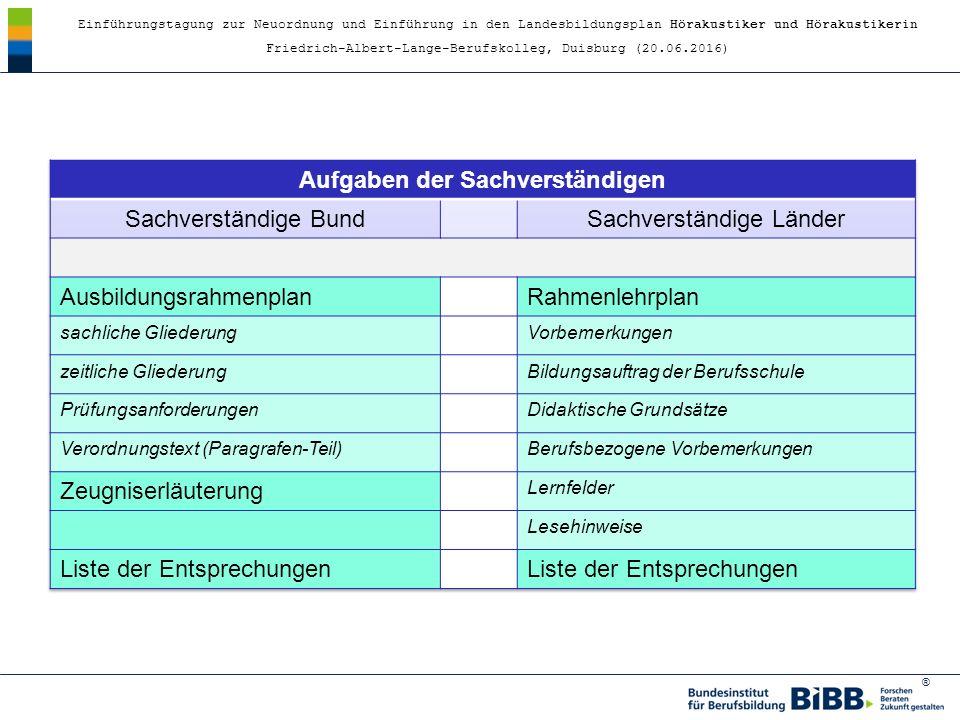 ® Einführungstagung zur Neuordnung und Einführung in den Landesbildungsplan Hörakustiker und Hörakustikerin Friedrich-Albert-Lange-Berufskolleg, Duisburg (20.06.2016)