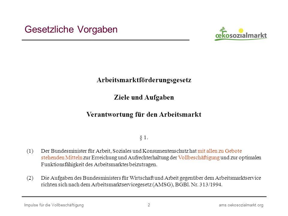 ams.oekosozialmarkt.orgImpulse für die Vollbeschäftigung2 Gesetzliche Vorgaben Arbeitsmarktförderungsgesetz Ziele und Aufgaben Verantwortung für den Arbeitsmarkt § 1.