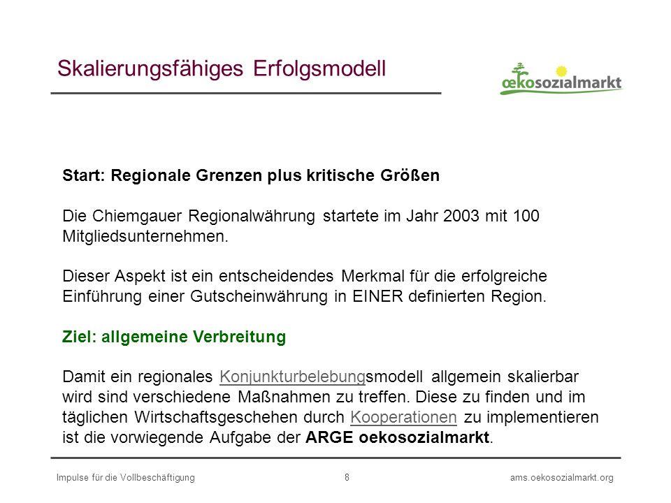 ams.oekosozialmarkt.orgImpulse für die Vollbeschäftigung8 Skalierungsfähiges Erfolgsmodell Start: Regionale Grenzen plus kritische Größen Die Chiemgauer Regionalwährung startete im Jahr 2003 mit 100 Mitgliedsunternehmen.