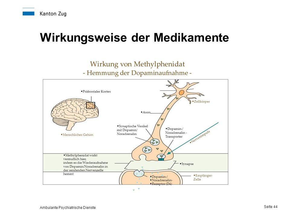 Ambulante Psychiatrische Dienste Seite 44 Wirkungsweise der Medikamente