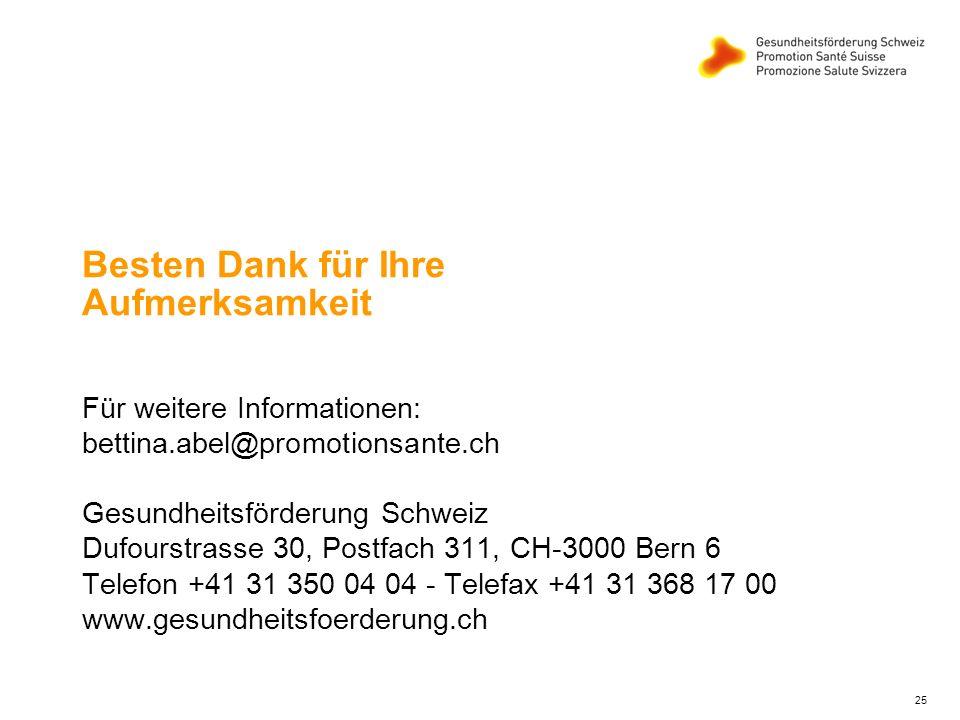 25 Besten Dank für Ihre Aufmerksamkeit Für weitere Informationen: bettina.abel@promotionsante.ch Gesundheitsförderung Schweiz Dufourstrasse 30, Postfach 311, CH-3000 Bern 6 Telefon +41 31 350 04 04 - Telefax +41 31 368 17 00 www.gesundheitsfoerderung.ch