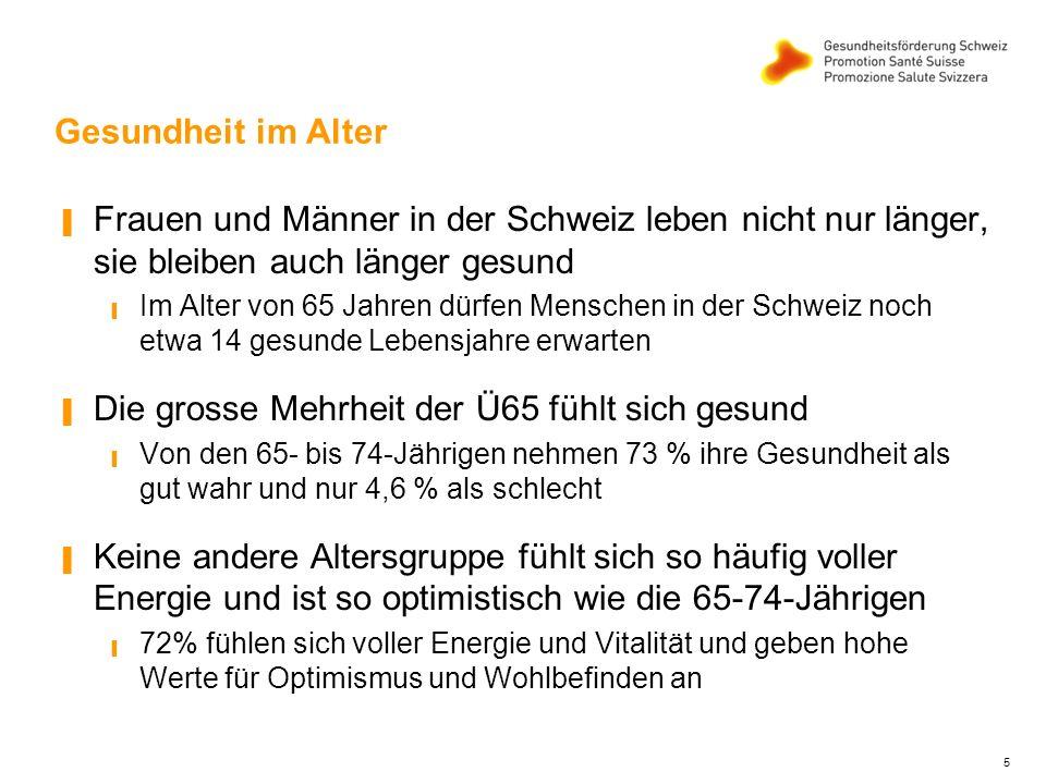 5 Gesundheit im Alter ▐ Frauen und Männer in der Schweiz leben nicht nur länger, sie bleiben auch länger gesund ▐ Im Alter von 65 Jahren dürfen Menschen in der Schweiz noch etwa 14 gesunde Lebensjahre erwarten ▐ Die grosse Mehrheit der Ü65 fühlt sich gesund ▐ Von den 65- bis 74-Jährigen nehmen 73 % ihre Gesundheit als gut wahr und nur 4,6 % als schlecht ▐ Keine andere Altersgruppe fühlt sich so häufig voller Energie und ist so optimistisch wie die 65-74-Jährigen ▐ 72% fühlen sich voller Energie und Vitalität und geben hohe Werte für Optimismus und Wohlbefinden an
