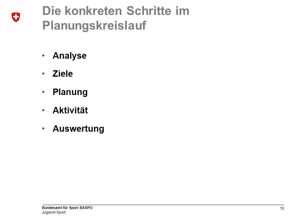 10 Bundesamt für Sport BASPO Jugend+Sport Die konkreten Schritte im Planungskreislauf Analyse Ziele Planung Aktivität Auswertung