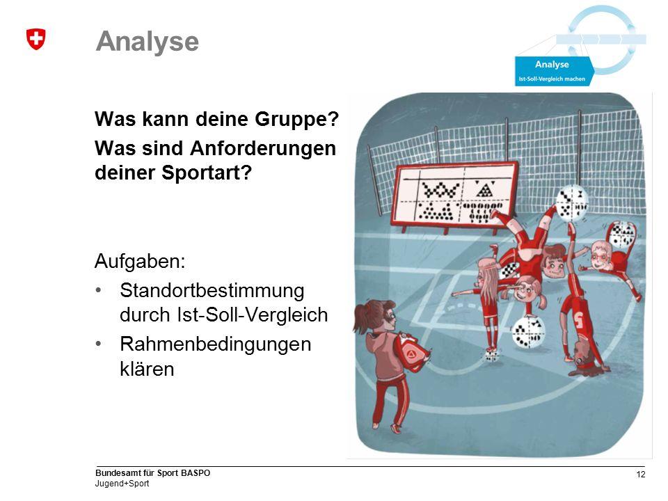 12 Bundesamt für Sport BASPO Jugend+Sport Analyse Was kann deine Gruppe.