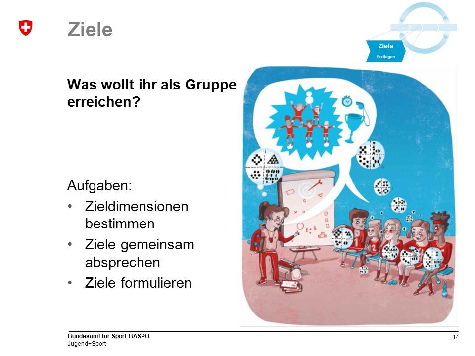 14 Bundesamt für Sport BASPO Jugend+Sport Ziele Was wollt ihr als Gruppe erreichen.