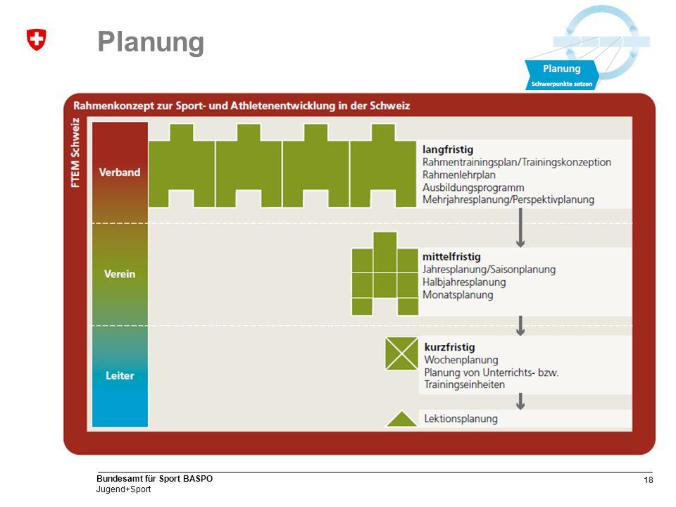 18 Bundesamt für Sport BASPO Jugend+Sport Planung