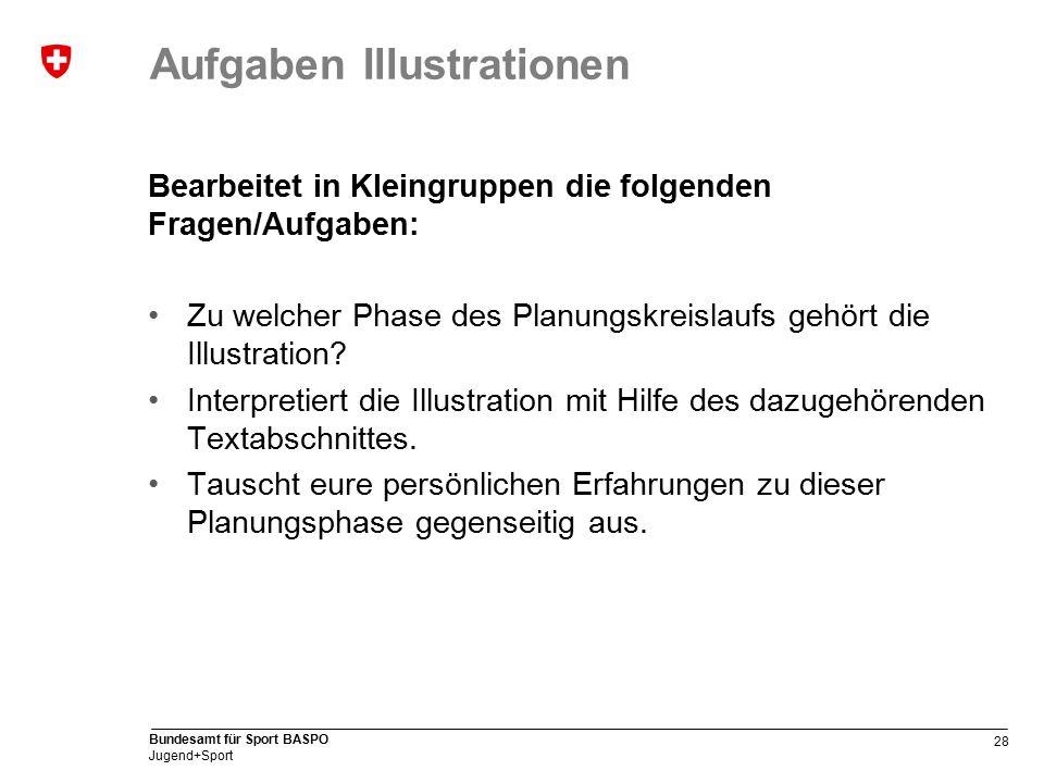 28 Bundesamt für Sport BASPO Jugend+Sport Aufgaben Illustrationen Bearbeitet in Kleingruppen die folgenden Fragen/Aufgaben: Zu welcher Phase des Planungskreislaufs gehört die Illustration.