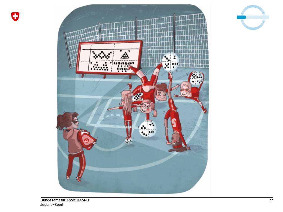 29 Bundesamt für Sport BASPO Jugend+Sport
