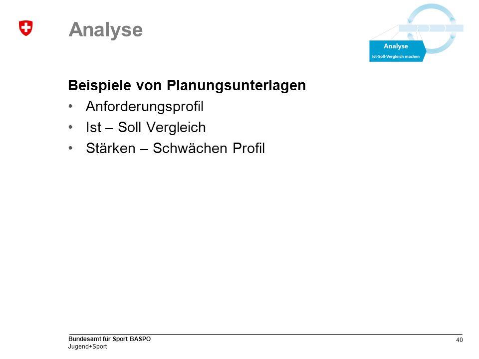 40 Bundesamt für Sport BASPO Jugend+Sport Analyse Beispiele von Planungsunterlagen Anforderungsprofil Ist – Soll Vergleich Stärken – Schwächen Profil