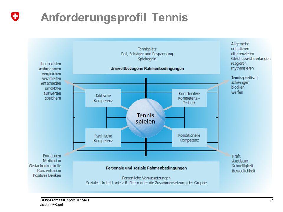 43 Bundesamt für Sport BASPO Jugend+Sport Anforderungsprofil Tennis