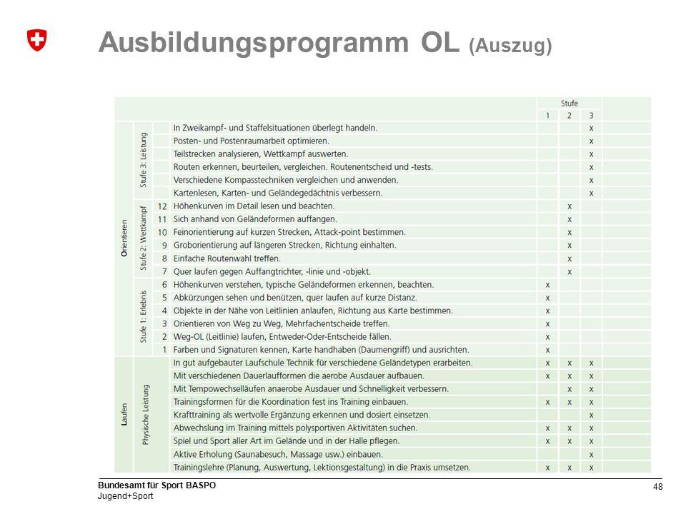 48 Bundesamt für Sport BASPO Jugend+Sport Ausbildungsprogramm OL (Auszug)