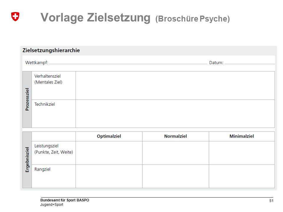 51 Bundesamt für Sport BASPO Jugend+Sport Vorlage Zielsetzung (Broschüre Psyche)