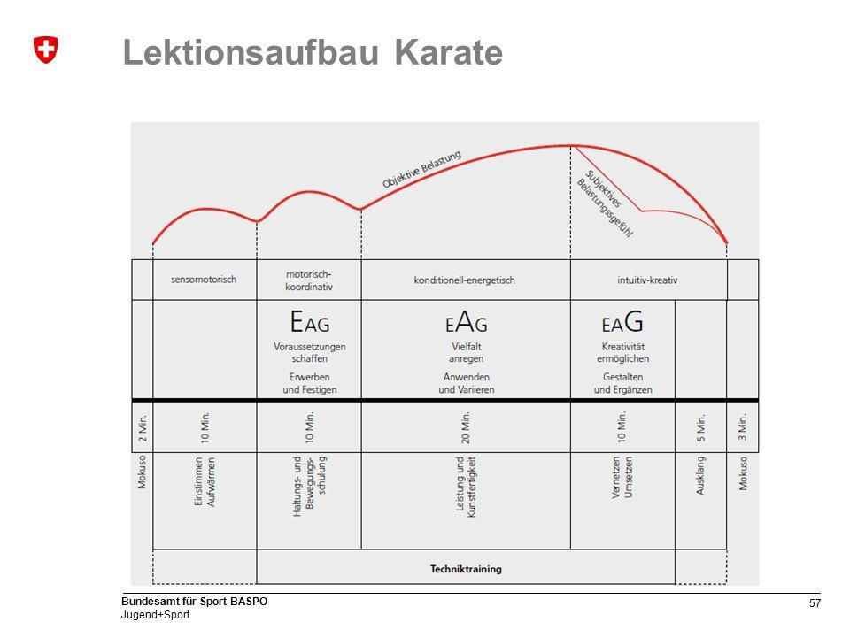 57 Bundesamt für Sport BASPO Jugend+Sport Lektionsaufbau Karate