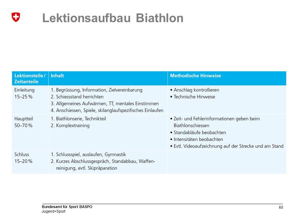 60 Bundesamt für Sport BASPO Jugend+Sport Lektionsaufbau Biathlon