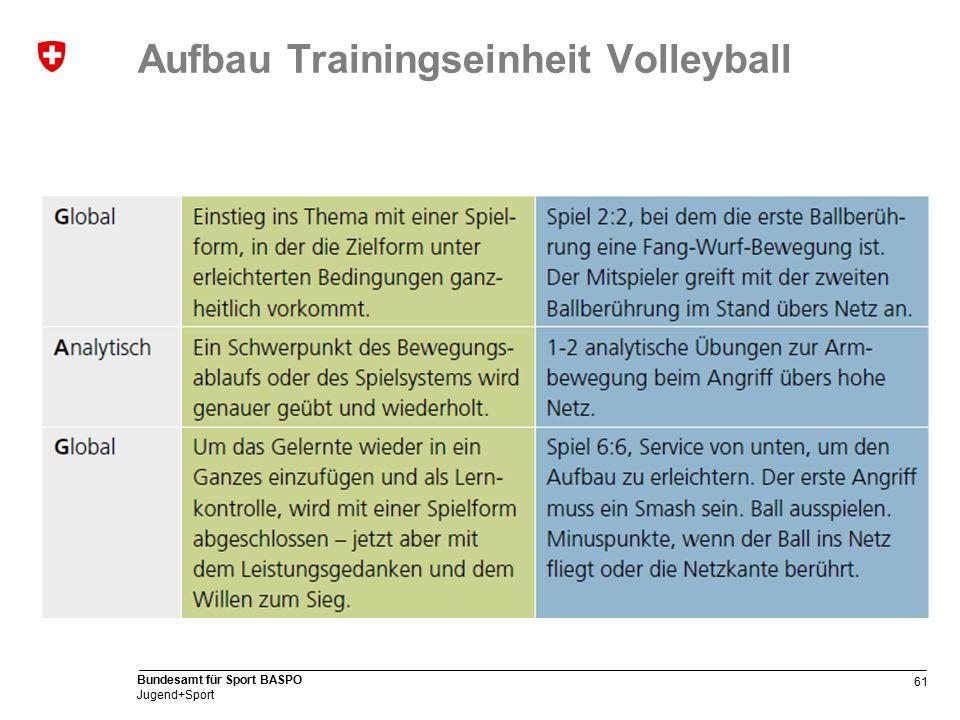 61 Bundesamt für Sport BASPO Jugend+Sport Aufbau Trainingseinheit Volleyball