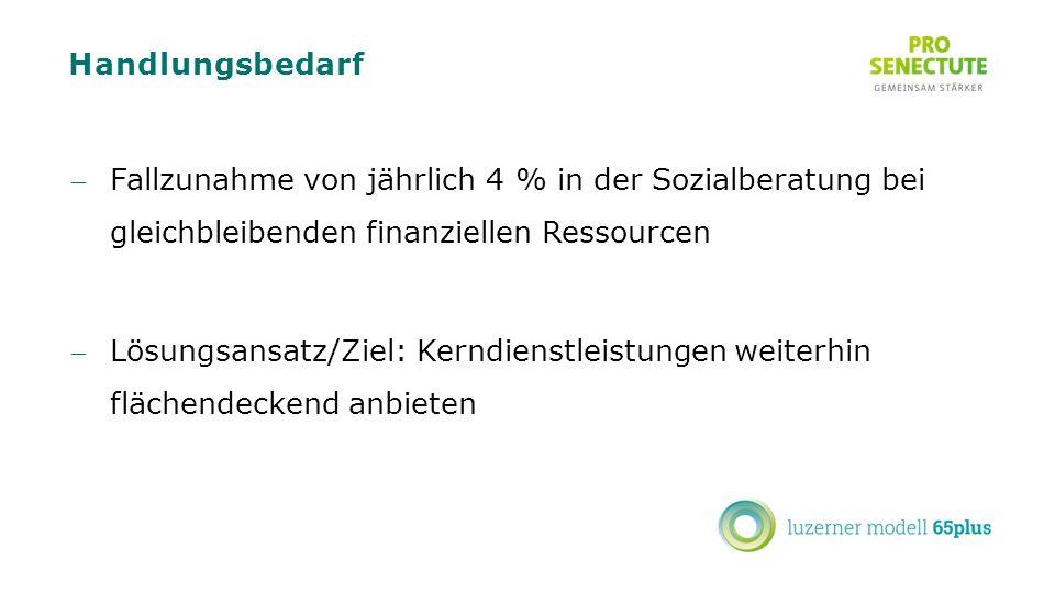 Handlungsbedarf Fallzunahme von jährlich 4 % in der Sozialberatung bei gleichbleibenden finanziellen Ressourcen Lösungsansatz/Ziel: Kerndienstleistungen weiterhin flächendeckend anbieten