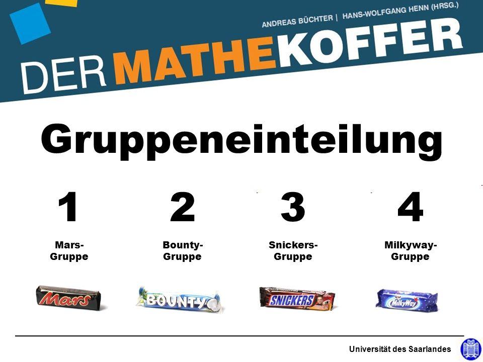 Universität des Saarlandes Gruppeneinteilung 1 Mars- Gruppe 2 Bounty- Gruppe 3 Snickers- Gruppe 4 Milkyway- Gruppe