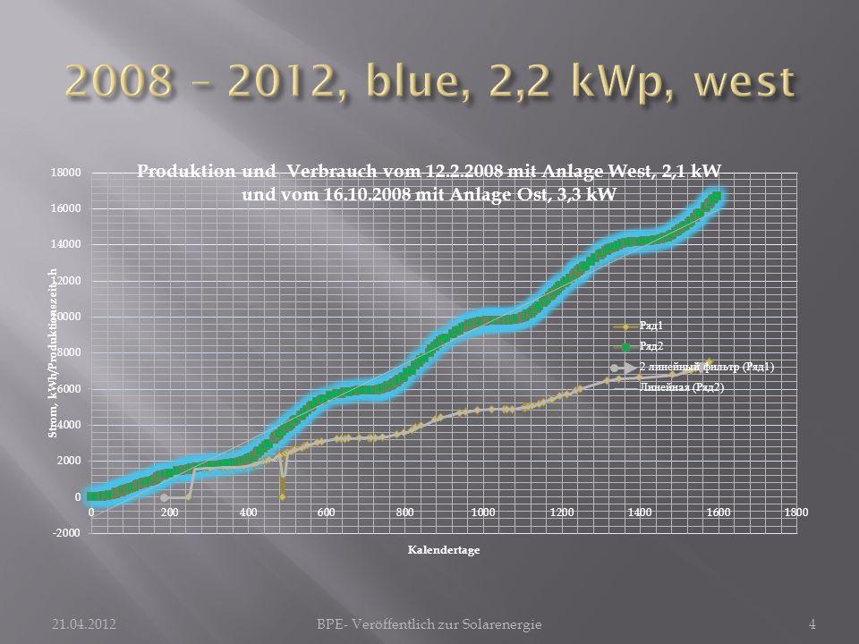 21.04.2012BPE- Veröffentlich zur Solarenergie4