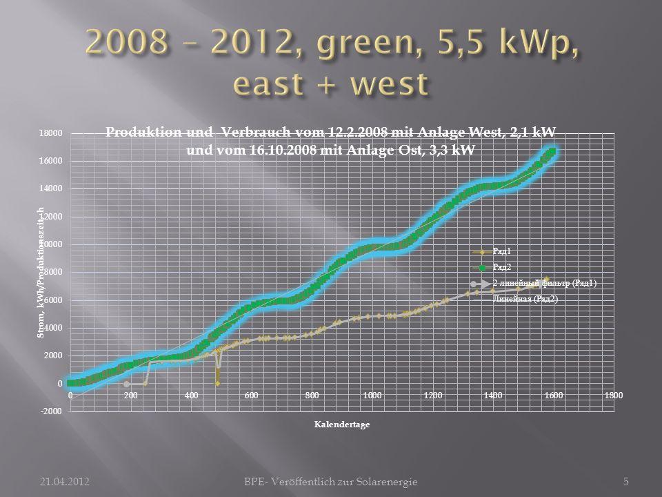 21.04.2012BPE- Veröffentlich zur Solarenergie5