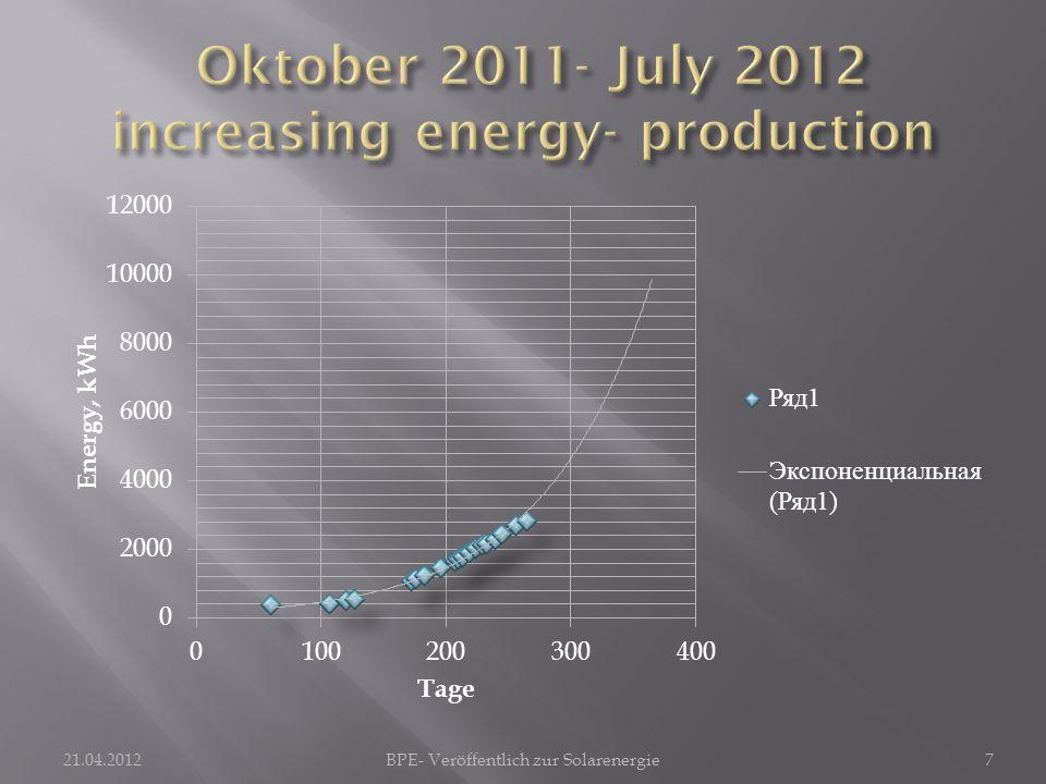 21.04.2012BPE- Veröffentlich zur Solarenergie7