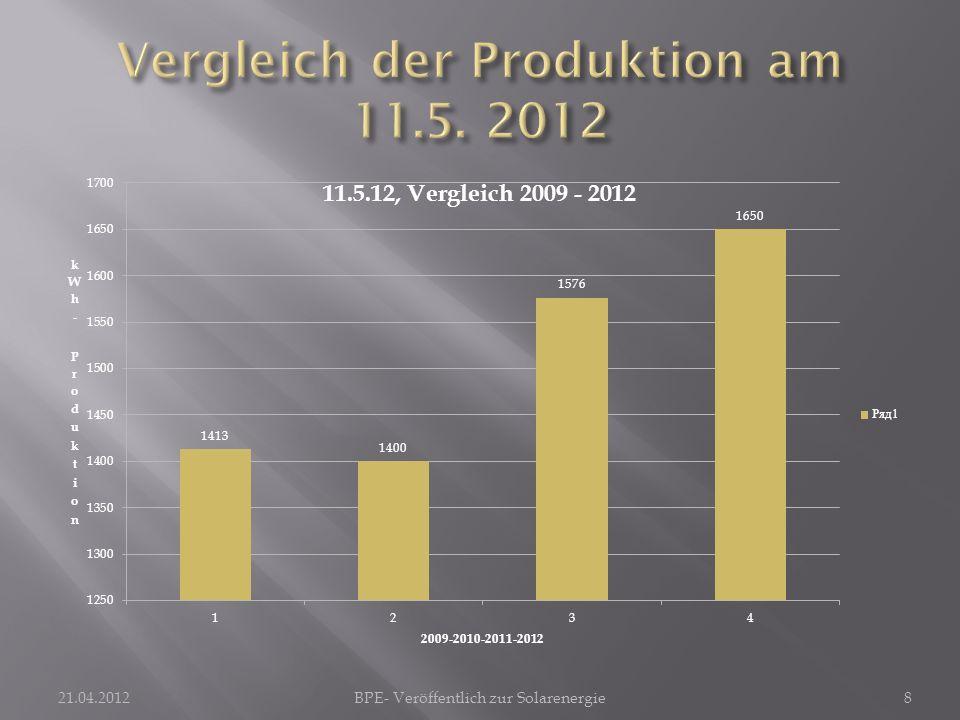 21.04.2012BPE- Veröffentlich zur Solarenergie8