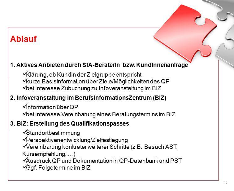 18 1. Aktives Anbieten durch SfA-BeraterIn bzw.