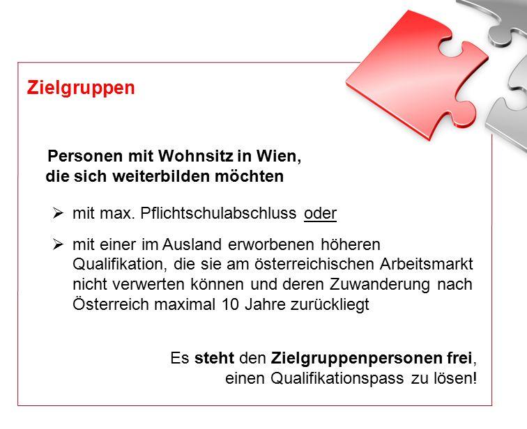 Personen mit Wohnsitz in Wien, die sich weiterbilden möchten  mit max.