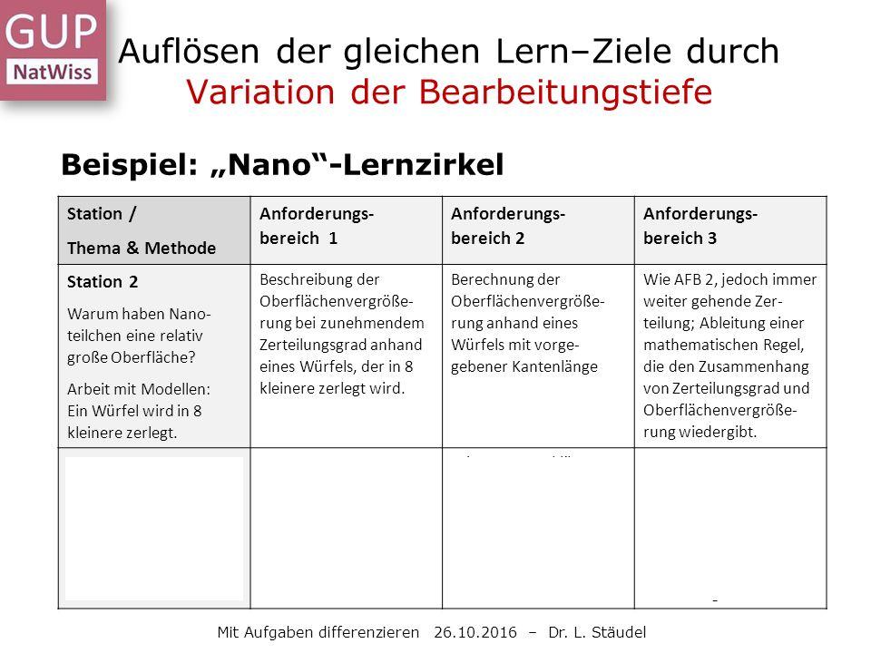 Auflösen der gleichen Lern–Ziele durch Variation der Bearbeitungstiefe Mit Aufgaben differenzieren 26.10.2016 – Dr.