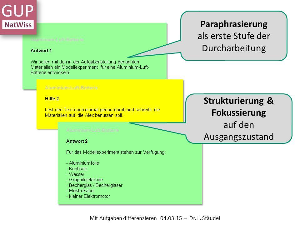 Paraphrasierung als erste Stufe der Durcharbeitung Strukturierung & Fokussierung auf den Ausgangszustand Mit Aufgaben differenzieren 04.03.15 – Dr.