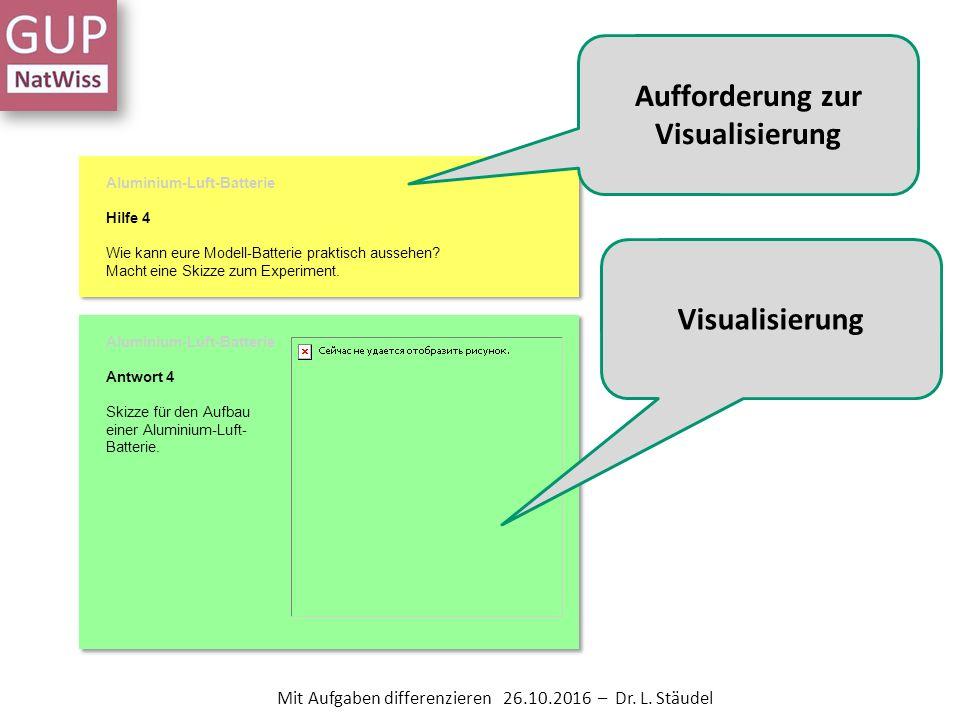 Visualisierung Aufforderung zur Visualisierung Mit Aufgaben differenzieren 26.10.2016 – Dr.