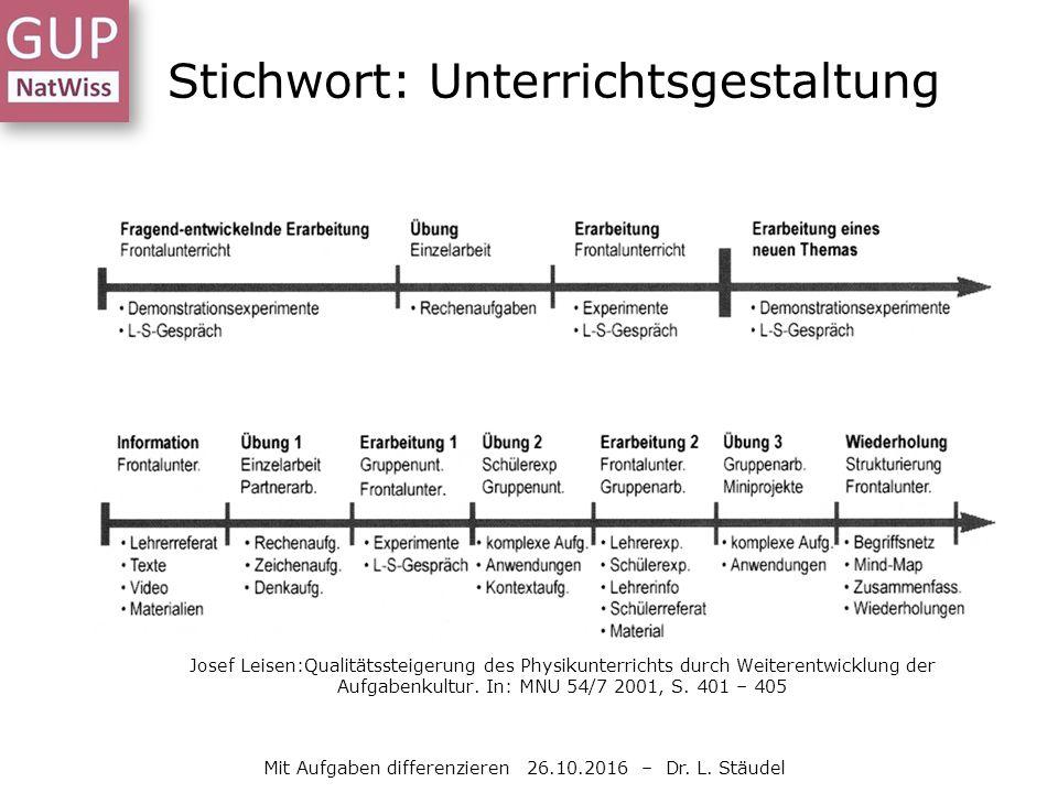 Stichwort: Unterrichtsgestaltung Mit Aufgaben differenzieren 26.10.2016 – Dr.