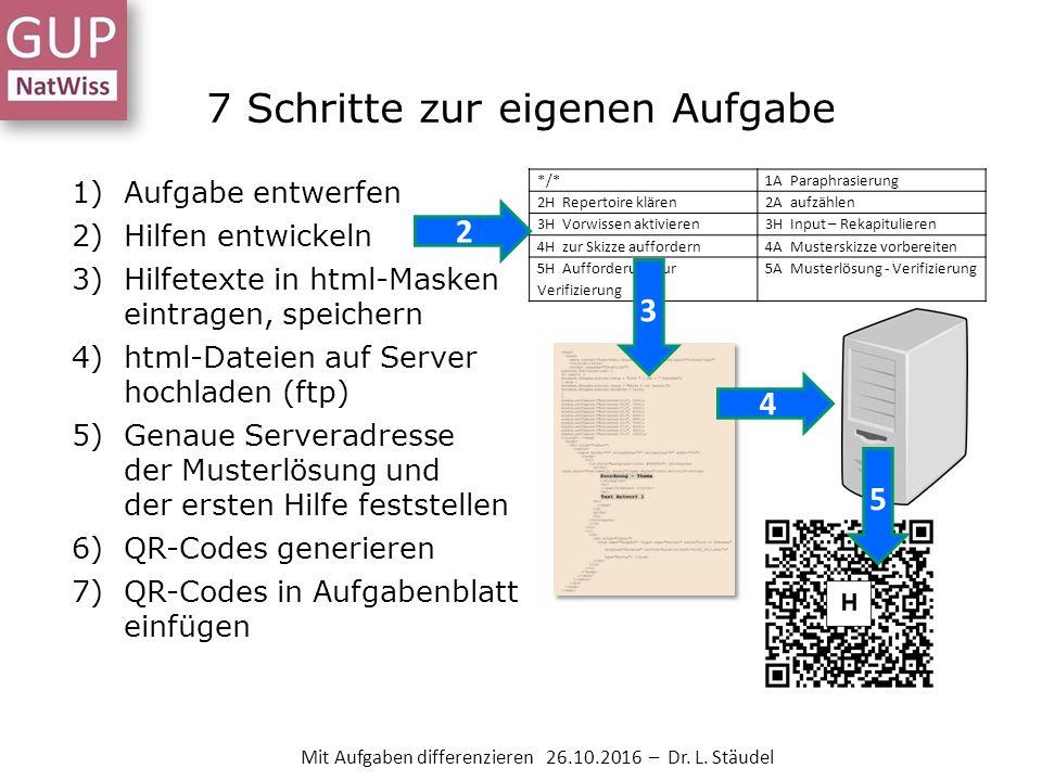 7 Schritte zur eigenen Aufgabe 1)Aufgabe entwerfen 2)Hilfen entwickeln 3)Hilfetexte in html-Masken eintragen, speichern 4)html-Dateien auf Server hochladen (ftp) 5)Genaue Serveradresse der Musterlösung und der ersten Hilfe feststellen 6)QR-Codes generieren 7)QR-Codes in Aufgabenblatt einfügen */*1A Paraphrasierung 2H Repertoire klären2A aufzählen 3H Vorwissen aktivieren3H Input – Rekapitulieren 4H zur Skizze auffordern4A Musterskizze vorbereiten 5H Aufforderung zur Verifizierung 5A Musterlösung - Verifizierung 3 4 5 2 Mit Aufgaben differenzieren 26.10.2016 – Dr.