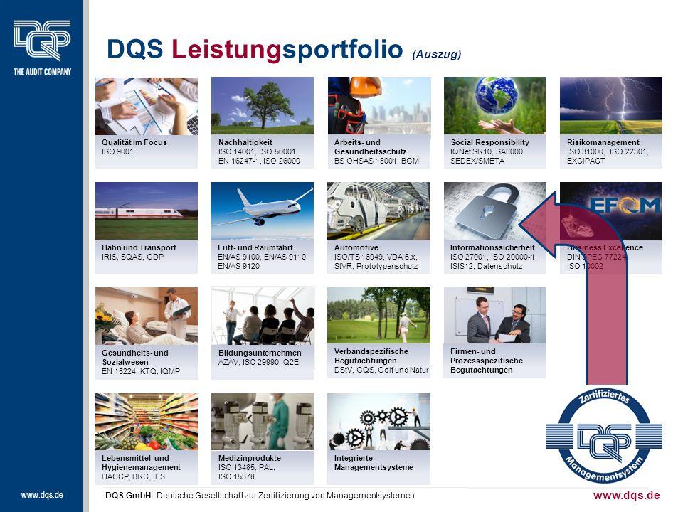 www.dqs.de DQS GmbH Deutsche Gesellschaft zur Zertifizierung von Managementsystemen Informationssicherheit ISO 27001, ISO 20000-1, ISIS12, Datenschutz Business Excellence DIN SPEC 77224, ISO 10002 DQS Leistungsportfolio (Auszug) Qualität im Focus ISO 9001 Nachhaltigkeit ISO 14001, ISO 50001, EN 16247-1, ISO 26000 Arbeits- und Gesundheitsschutz BS OHSAS 18001, BGM Social Responsibility IQNet SR10, SA8000 SEDEX/SMETA Risikomanagement ISO 31000, ISO 22301, EXCiPACT Bahn und Transport IRIS, SQAS, GDP Luft- und Raumfahrt EN/AS 9100, EN/AS 9110, EN/AS 9120 Automotive ISO/TS 16949, VDA 6.x, StVR, Prototypenschutz Lebensmittel- und Hygienemanagement HACCP, BRC, IFS Medizinprodukte ISO 13485, PAL, ISO 15378 Verbandspezifische Begutachtungen DStV, GQS, Golf und Natur Integrierte Managementsysteme Gesundheits- und Sozialwesen EN 15224, KTQ, IQMP Firmen- und Prozessspezifische Begutachtungen Bildungsunternehmen AZAV, ISO 29990, Q2E www.dqs.de