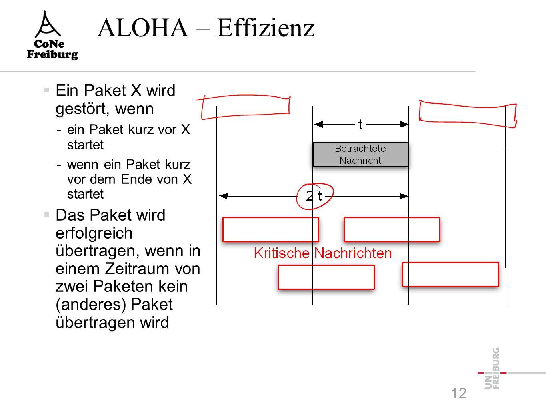ALOHA – Effizienz  Ein Paket X wird gestört, wenn -ein Paket kurz vor X startet -wenn ein Paket kurz vor dem Ende von X startet  Das Paket wird erfolgreich übertragen, wenn in einem Zeitraum von zwei Paketen kein (anderes) Paket übertragen wird 12