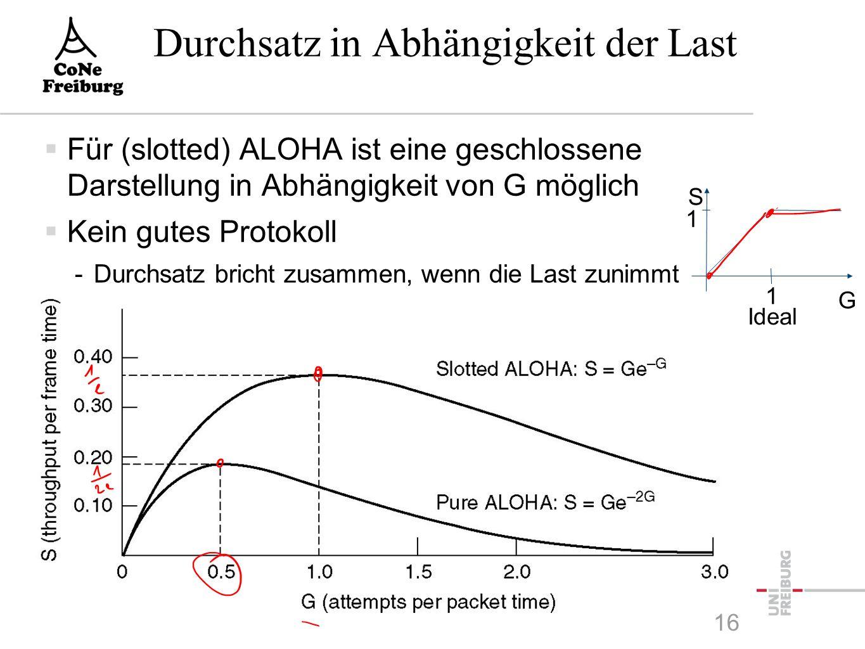 1 G S 1 Ideal Durchsatz in Abhängigkeit der Last  Für (slotted) ALOHA ist eine geschlossene Darstellung in Abhängigkeit von G möglich  Kein gutes Protokoll -Durchsatz bricht zusammen, wenn die Last zunimmt 16