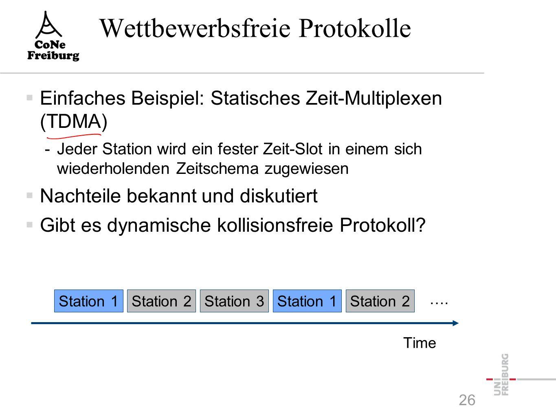 Wettbewerbsfreie Protokolle  Einfaches Beispiel: Statisches Zeit-Multiplexen (TDMA) -Jeder Station wird ein fester Zeit-Slot in einem sich wiederholenden Zeitschema zugewiesen  Nachteile bekannt und diskutiert  Gibt es dynamische kollisionsfreie Protokoll.