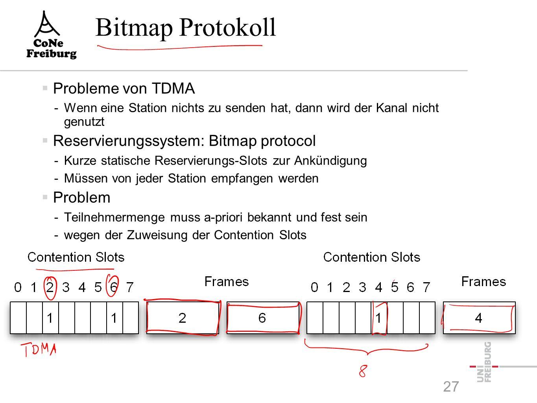 Bitmap Protokoll  Probleme von TDMA -Wenn eine Station nichts zu senden hat, dann wird der Kanal nicht genutzt  Reservierungssystem: Bitmap protocol -Kurze statische Reservierungs-Slots zur Ankündigung -Müssen von jeder Station empfangen werden  Problem -Teilnehmermenge muss a-priori bekannt und fest sein -wegen der Zuweisung der Contention Slots 27