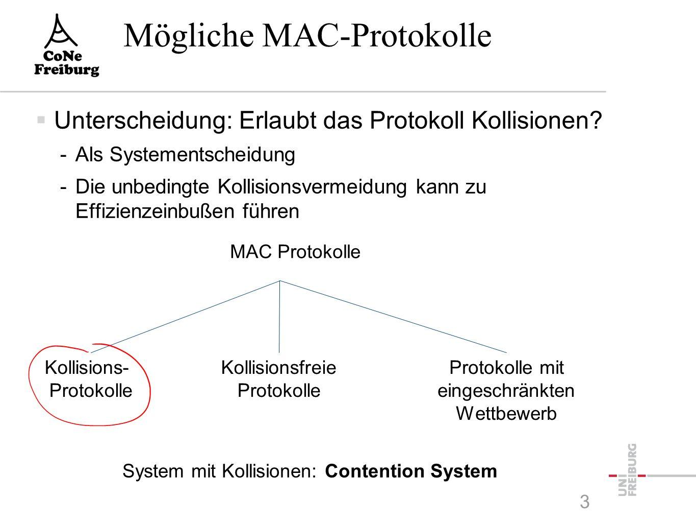 Mögliche MAC-Protokolle  Unterscheidung: Erlaubt das Protokoll Kollisionen.
